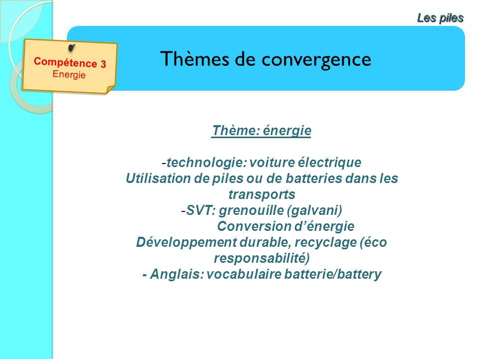 Thèmes de convergence Thème: énergie technologie: voiture électrique
