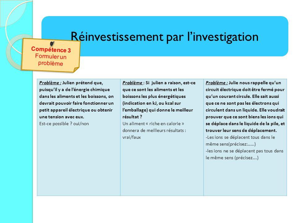 Réinvestissement par l'investigation