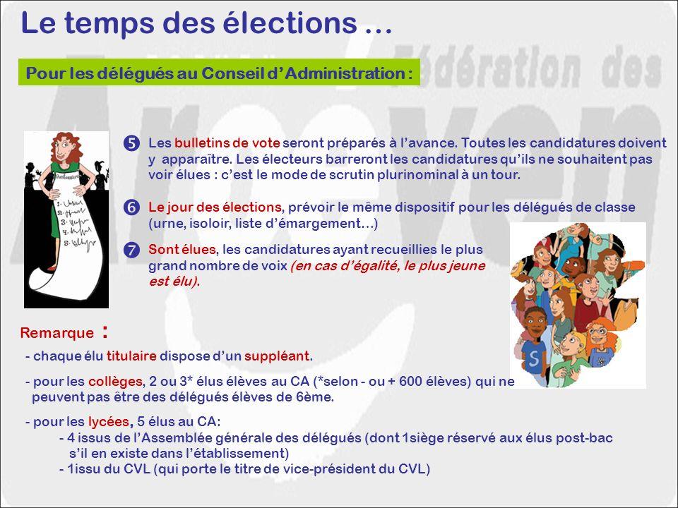 Le temps des élections …