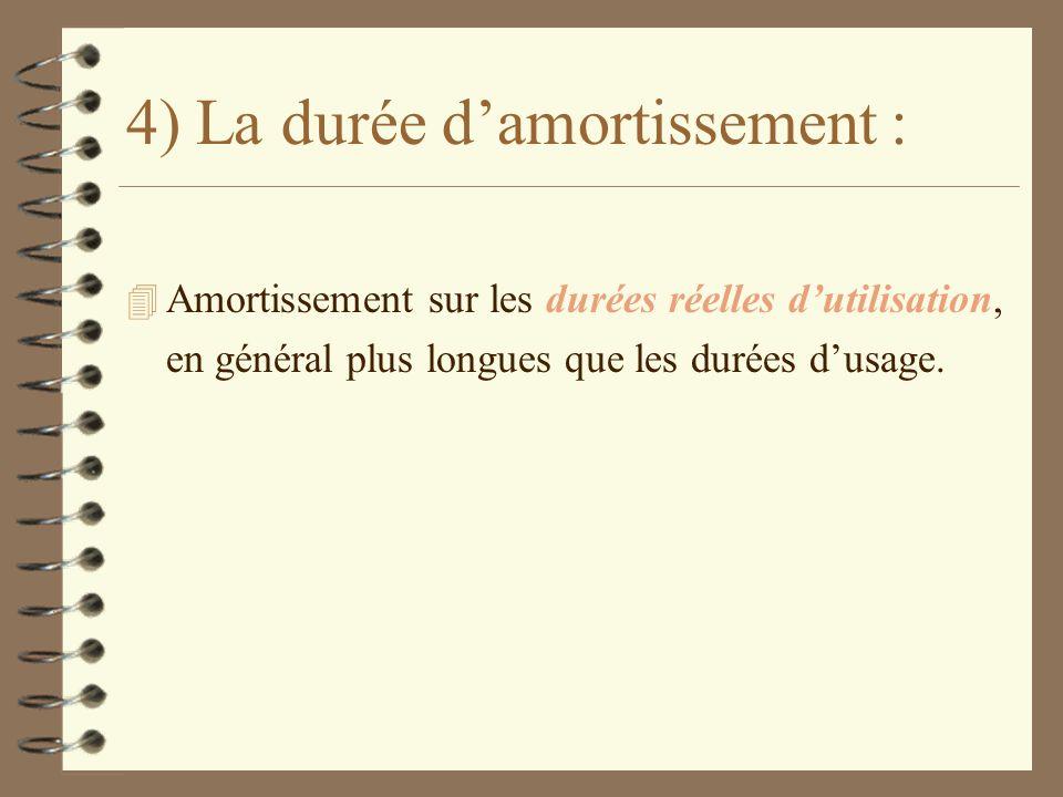 4) La durée d'amortissement :