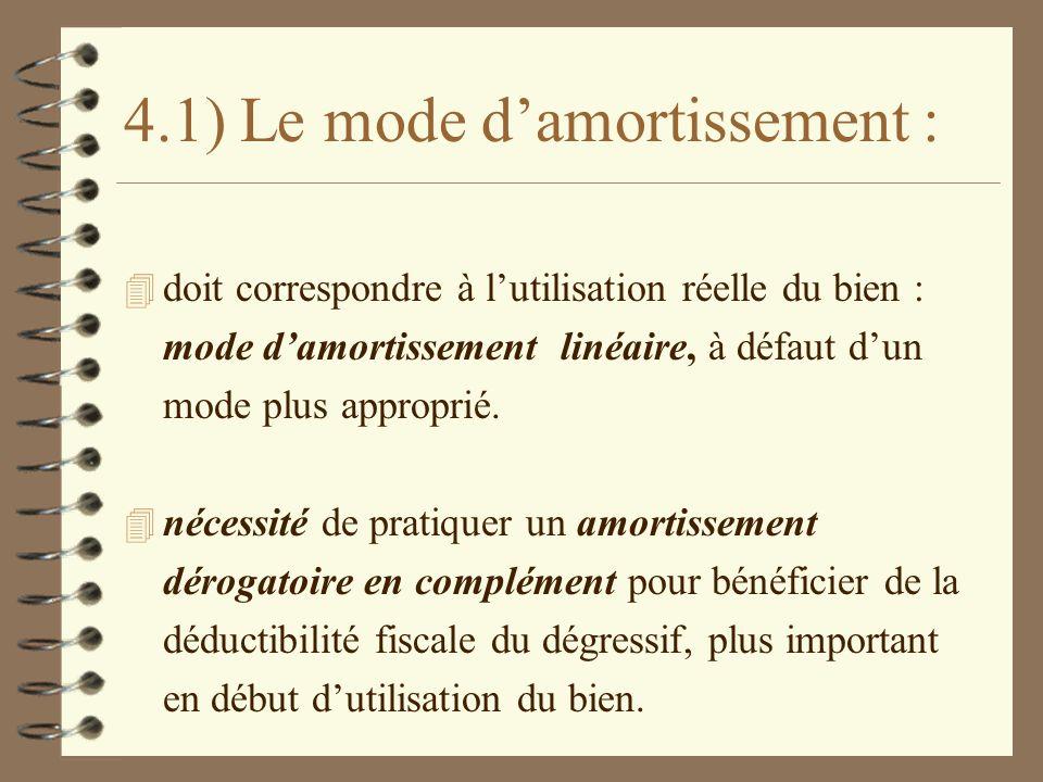 4.1) Le mode d'amortissement :