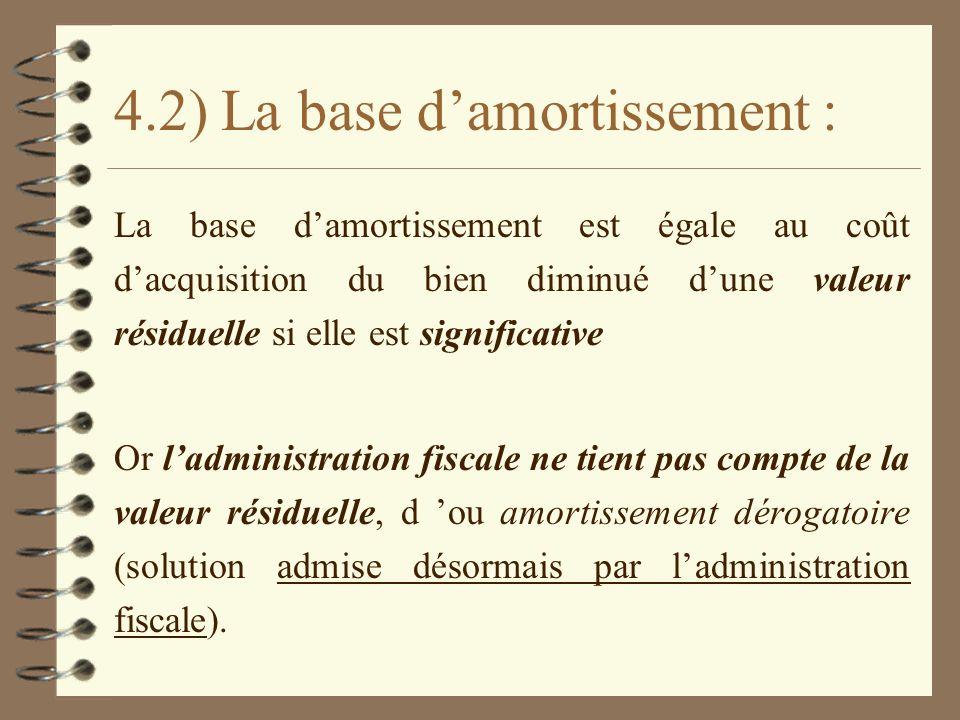 4.2) La base d'amortissement :