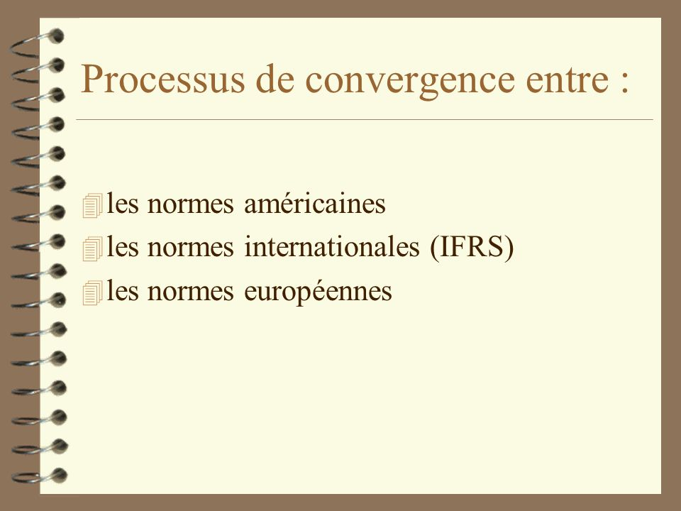 Processus de convergence entre :