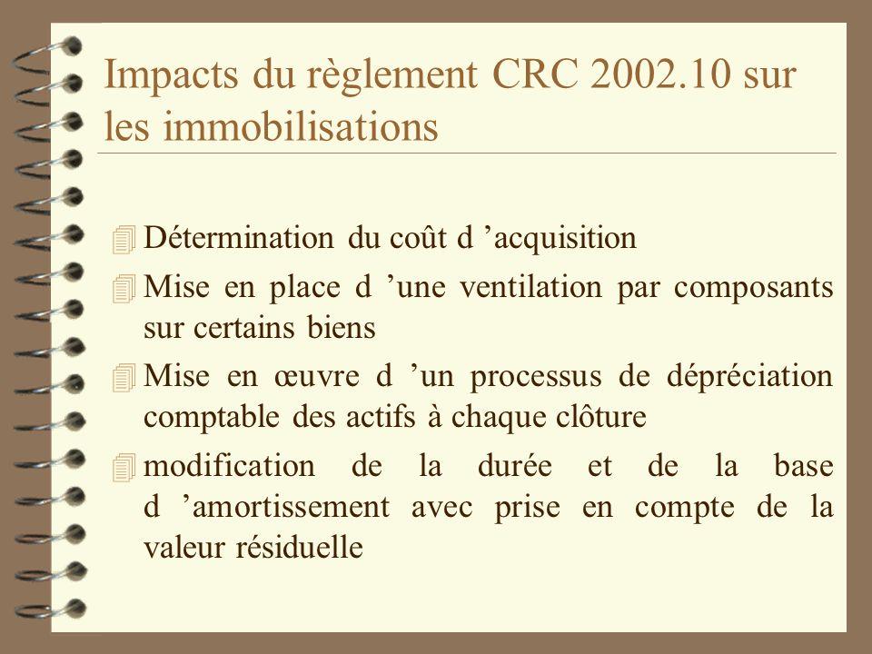 Impacts du règlement CRC 2002.10 sur les immobilisations