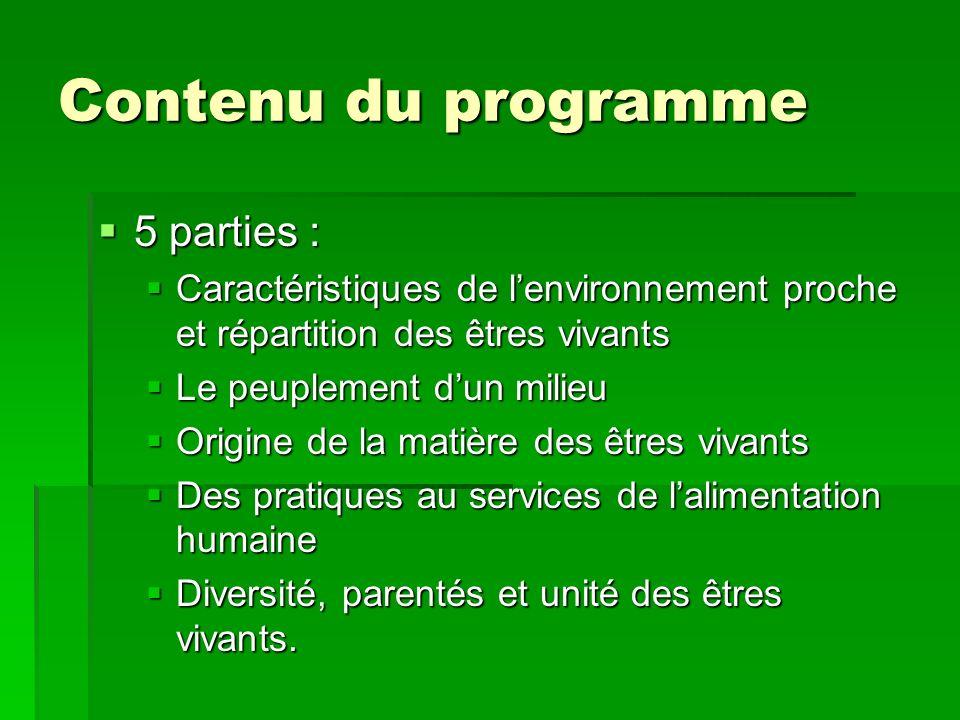 Contenu du programme 5 parties :
