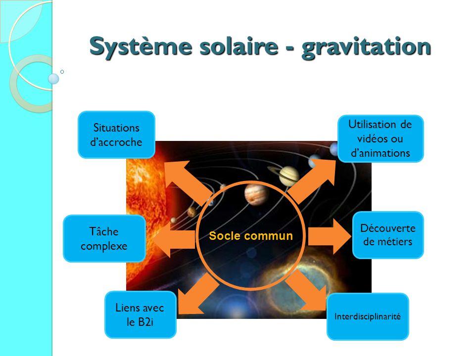Système solaire - gravitation