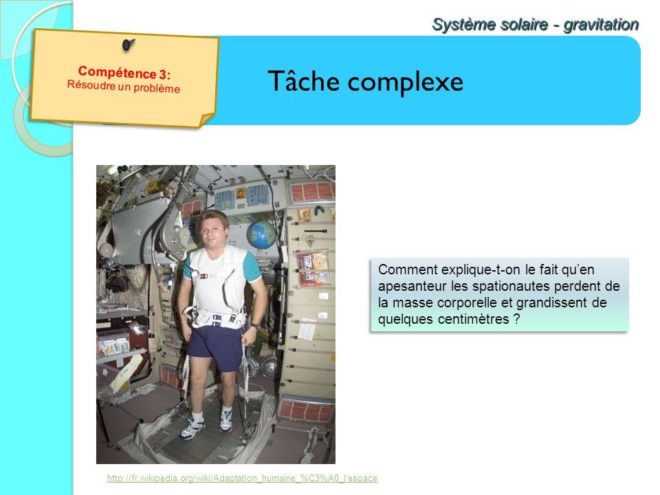 Tâche complexe Système solaire - gravitation