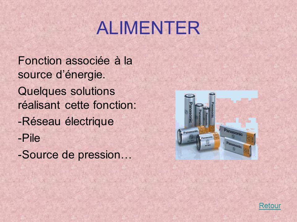 ALIMENTER Fonction associée à la source d'énergie.