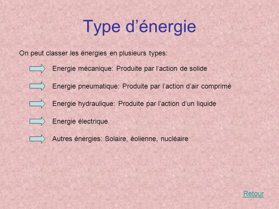Type d'énergie On peut classer les énergies en plusieurs types: