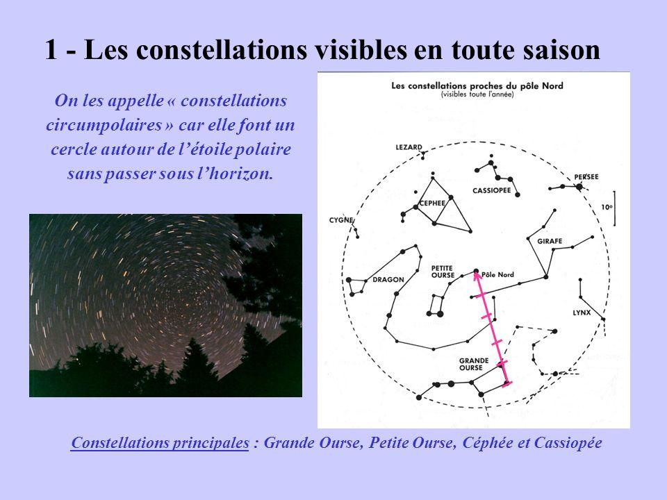 1 - Les constellations visibles en toute saison