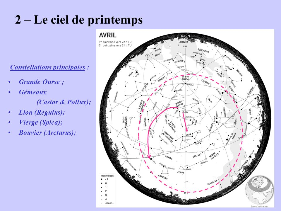 Constellations principales :