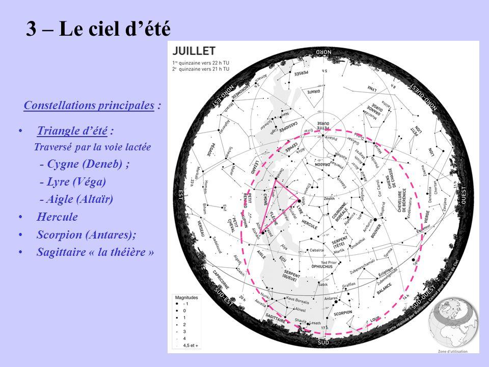 Constellations principales : Traversé par la voie lactée