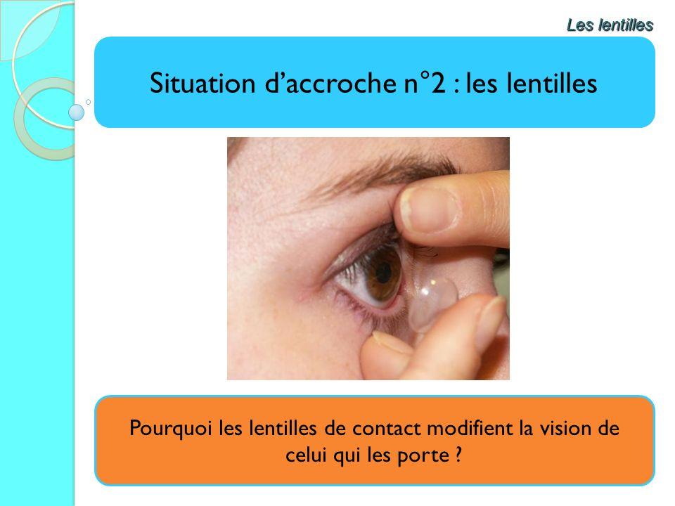 Situation d'accroche n°2 : les lentilles