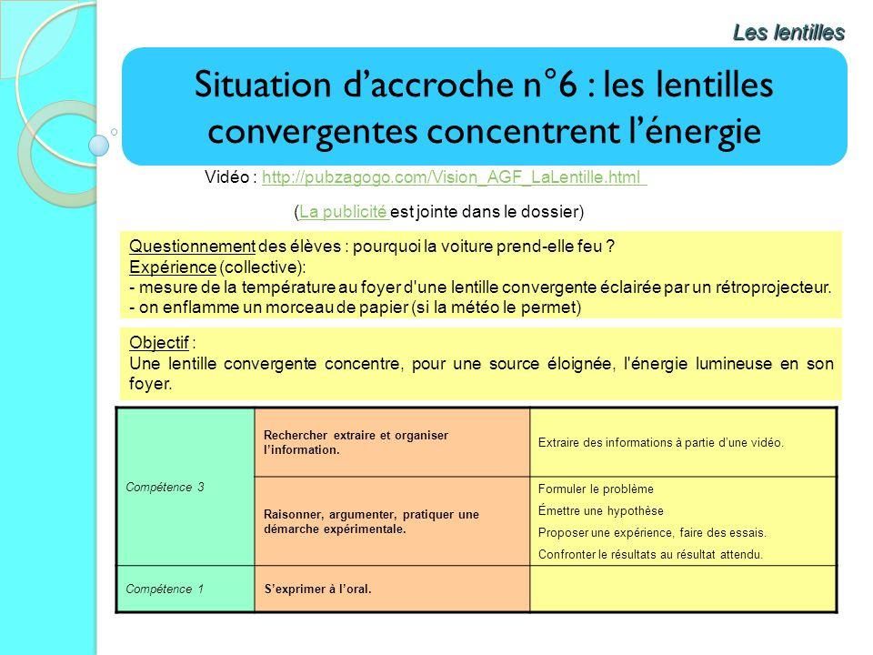 Les lentilles Situation d'accroche n°6 : les lentilles convergentes concentrent l'énergie. Vidéo : http://pubzagogo.com/Vision_AGF_LaLentille.html.