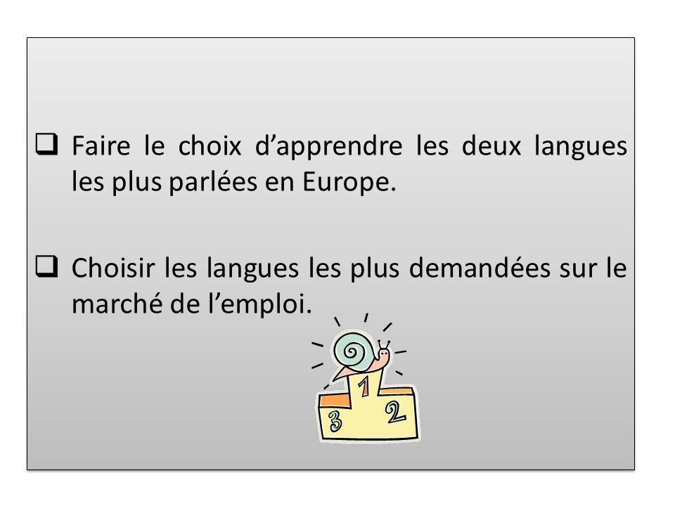 Faire le choix d'apprendre les deux langues les plus parlées en Europe.