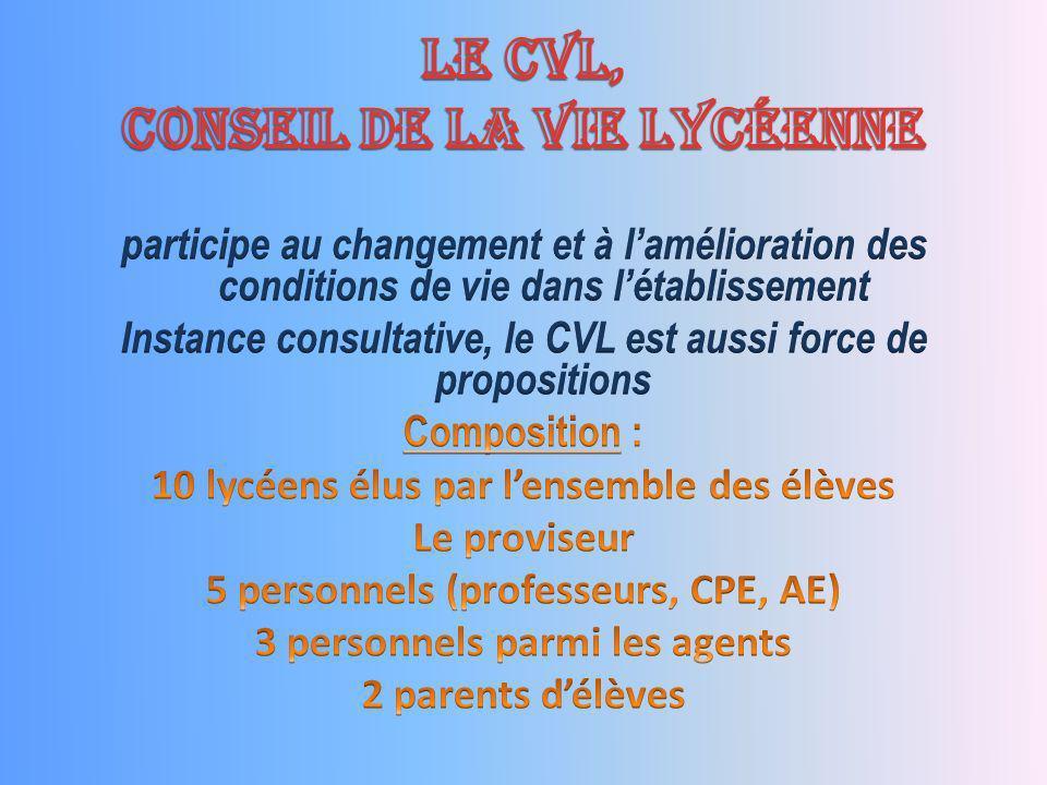 Le CVL, Conseil de la Vie Lycéenne