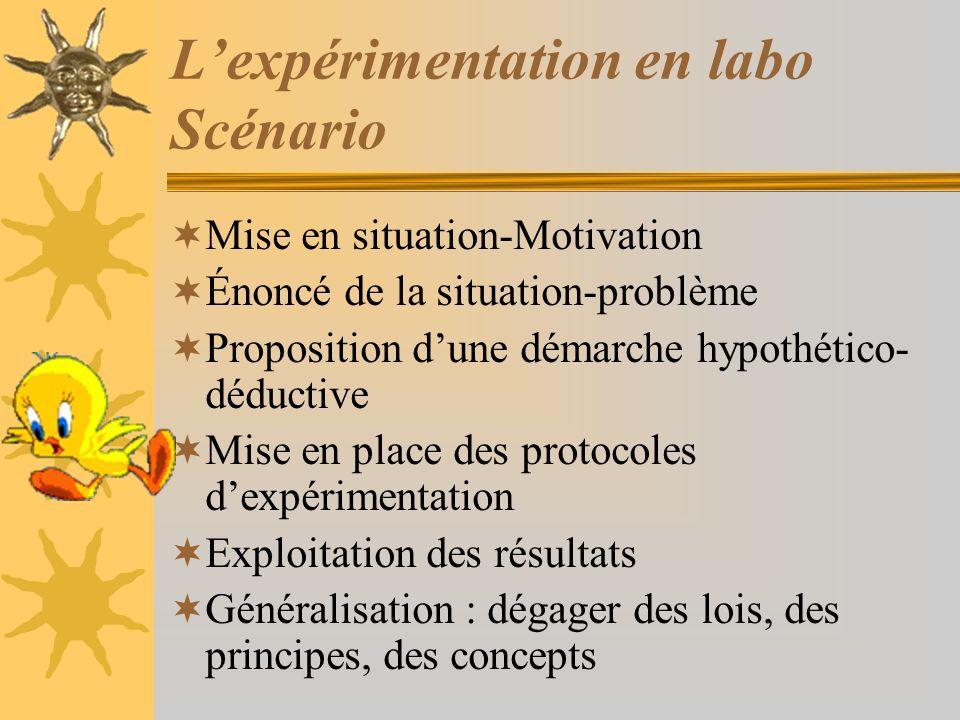 L'expérimentation en labo Scénario