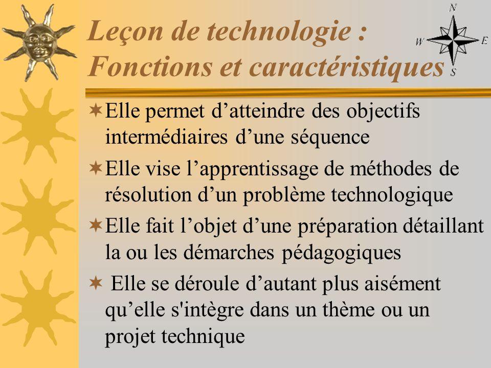 Leçon de technologie : Fonctions et caractéristiques