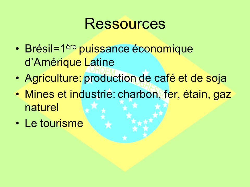 Ressources Brésil=1ère puissance économique d'Amérique Latine