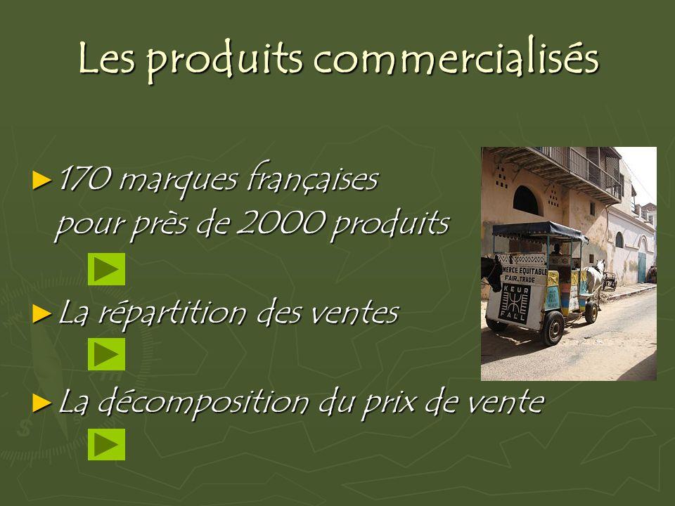 Les produits commercialisés