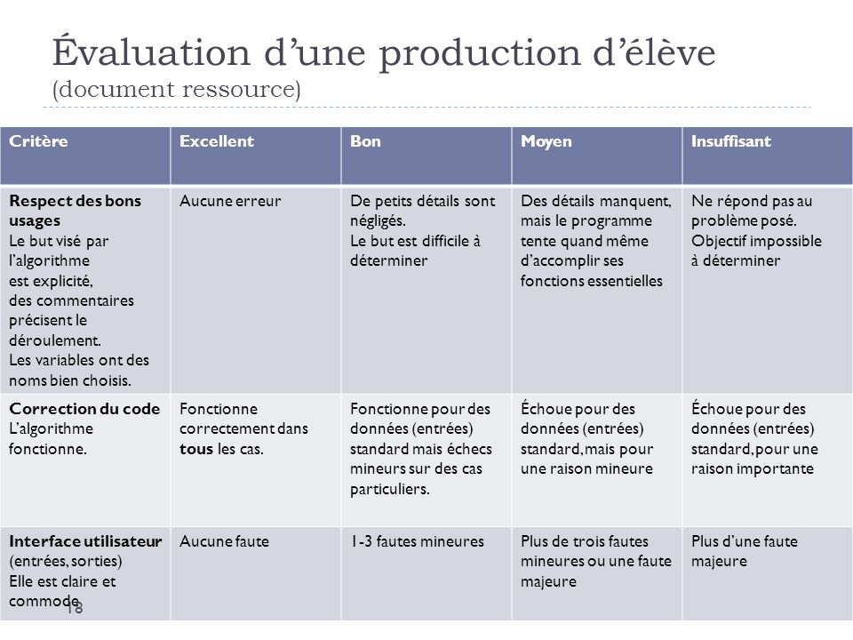Évaluation d'une production d'élève (document ressource)