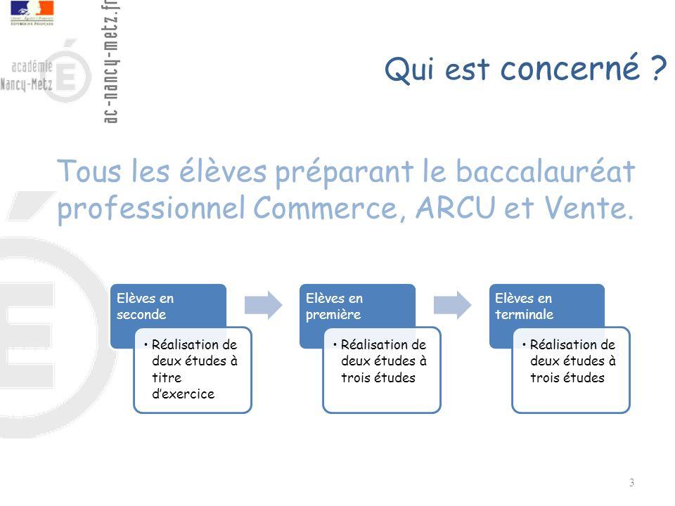 Qui est concerné Tous les élèves préparant le baccalauréat professionnel Commerce, ARCU et Vente.