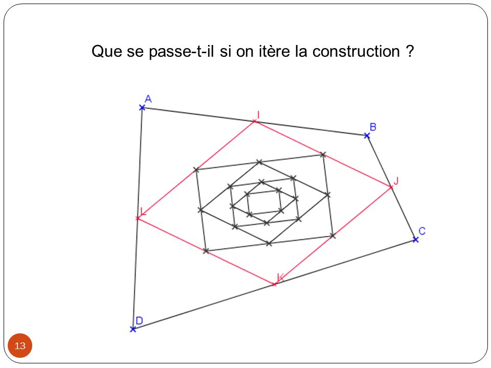 Que se passe-t-il si on itère la construction