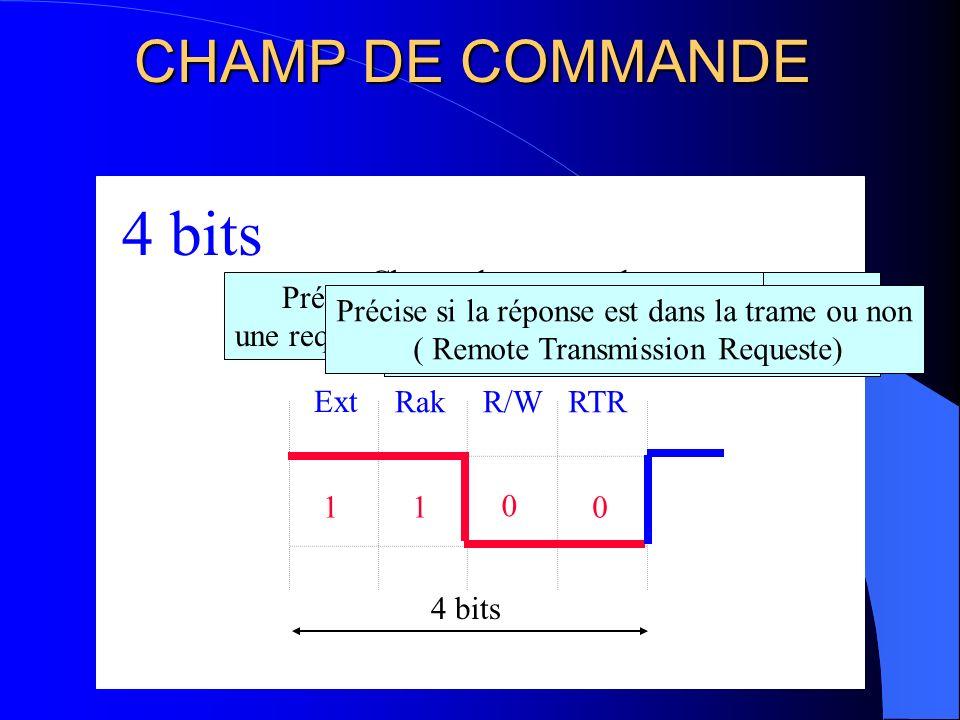 4 bits CHAMP DE COMMANDE Champ de commande