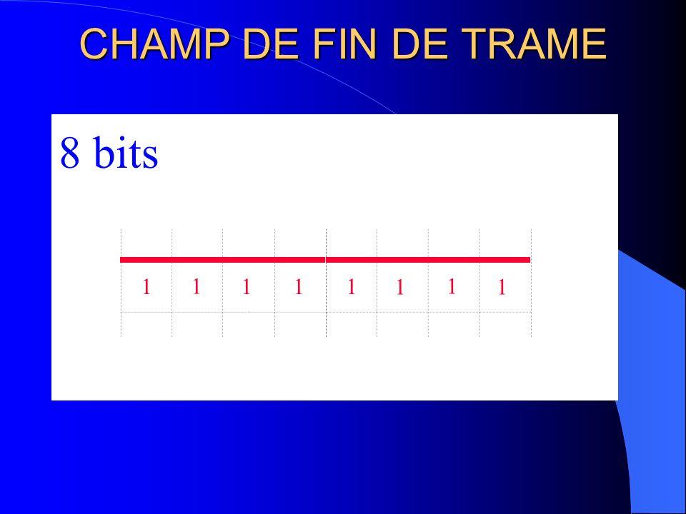 CHAMP DE FIN DE TRAME 8 bits 1 1 1 1 1 1 1 1