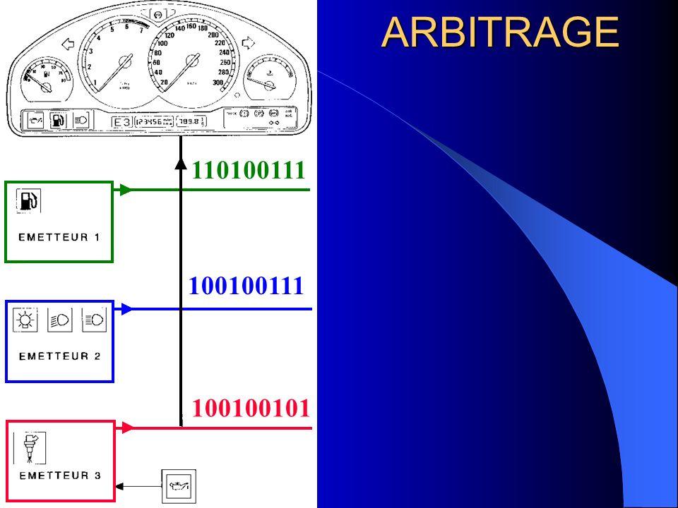 ARBITRAGE 110100111 100100111 100100101