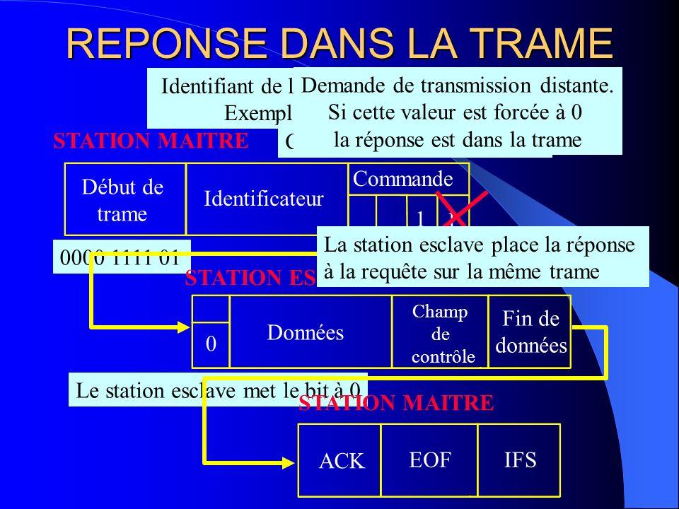 REPONSE DANS LA TRAME Identifiant de l'information recherchée :