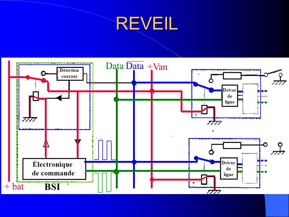 REVEIL Data Data +Van + bat BSI Électronique de commande Détection