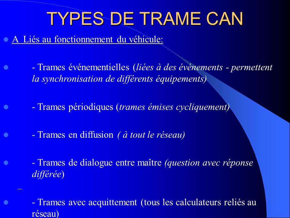 TYPES DE TRAME CAN A Liés au fonctionnement du véhicule: