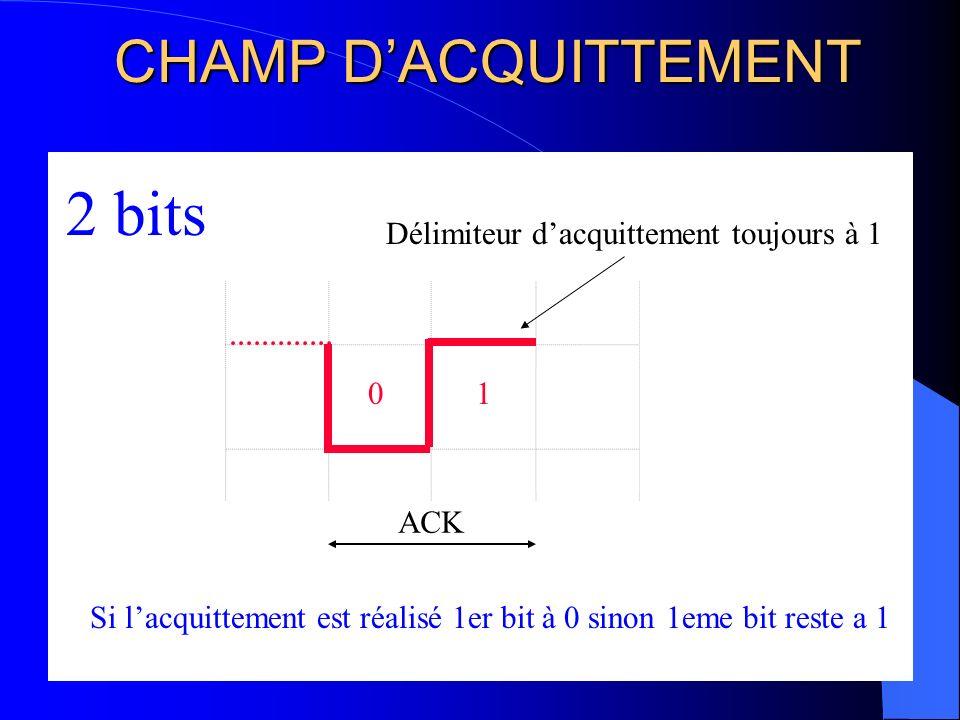 2 bits CHAMP D'ACQUITTEMENT Délimiteur d'acquittement toujours à 1