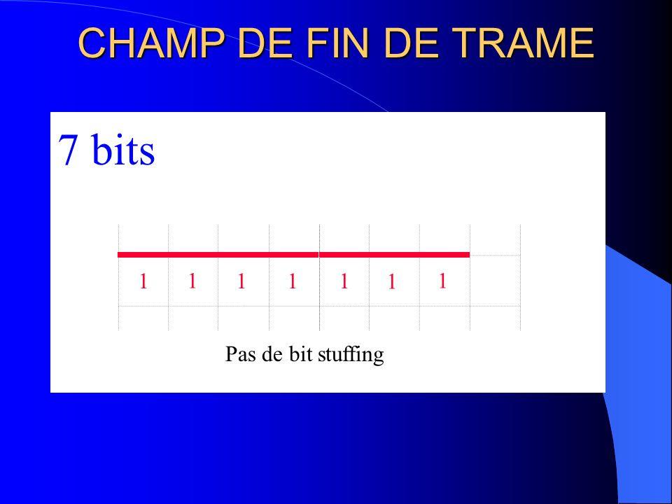CHAMP DE FIN DE TRAME 7 bits 1 1 1 1 1 1 1 Pas de bit stuffing