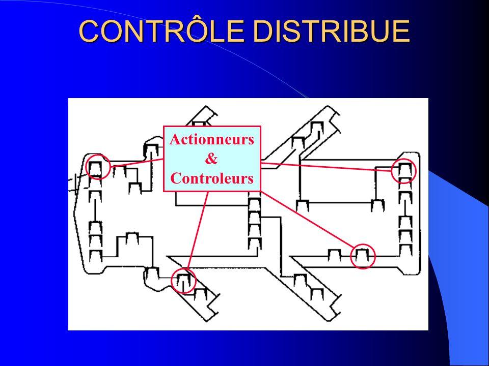 CONTRÔLE DISTRIBUE Actionneurs & Controleurs