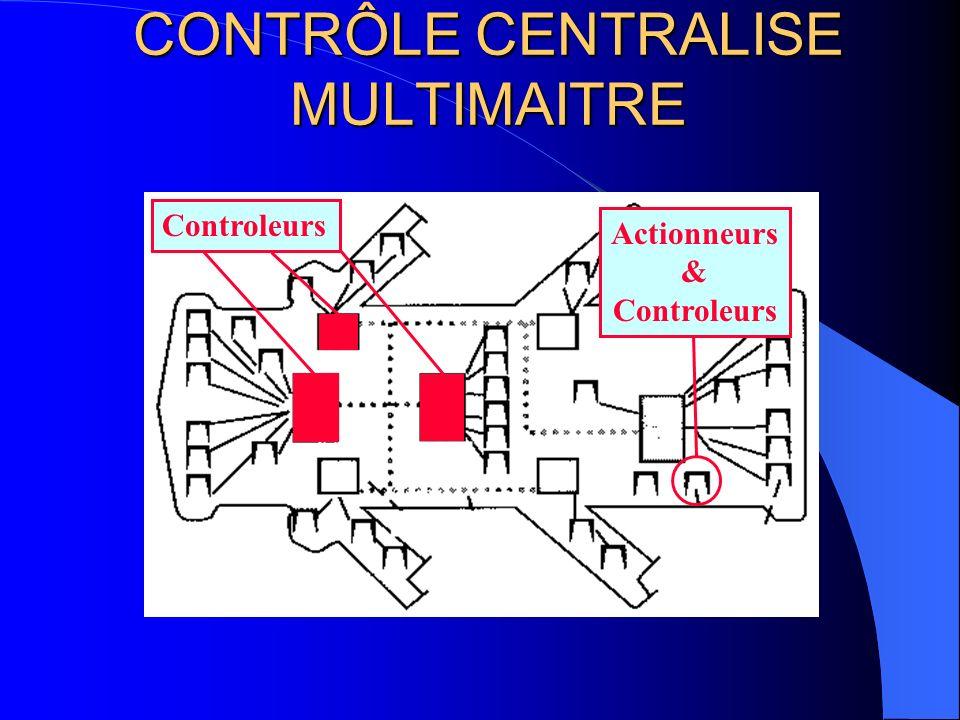 CONTRÔLE CENTRALISE MULTIMAITRE