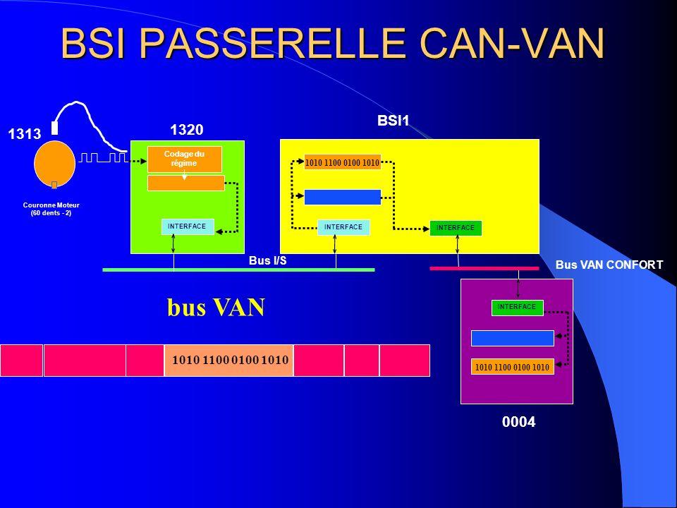 BSI PASSERELLE CAN-VAN