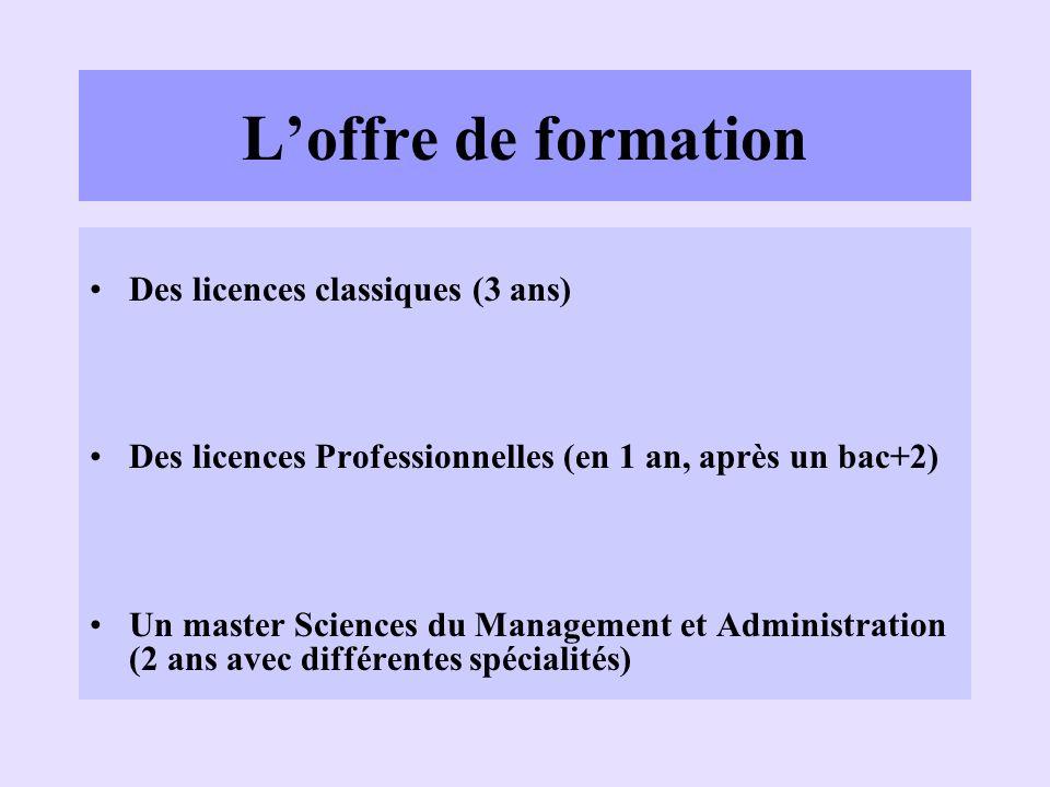 L'offre de formation Des licences classiques (3 ans)