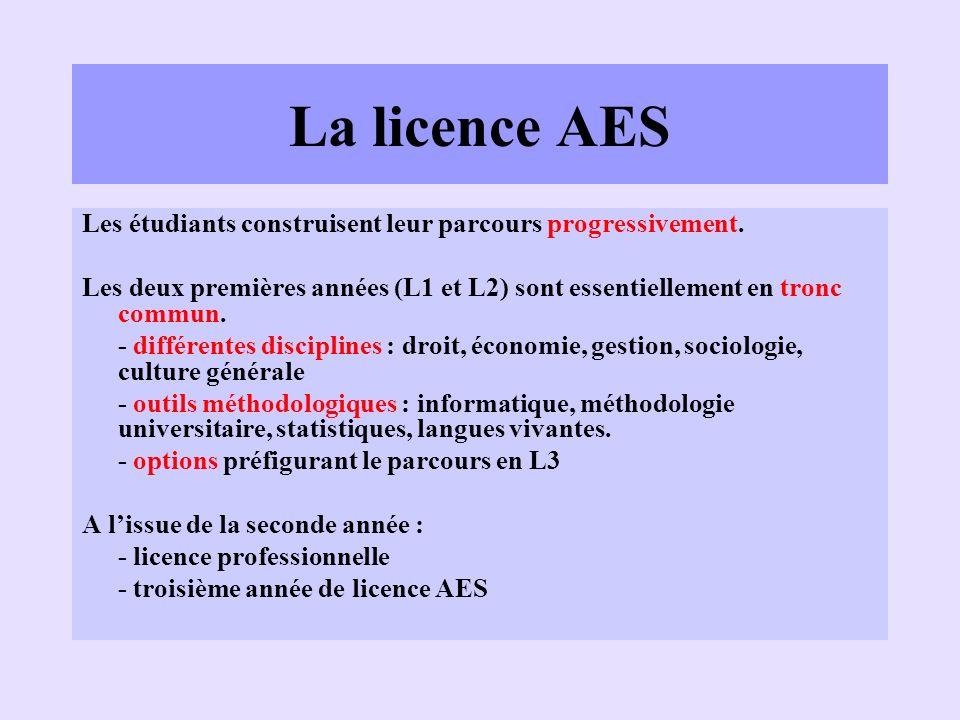 La licence AES Les étudiants construisent leur parcours progressivement. Les deux premières années (L1 et L2) sont essentiellement en tronc commun.