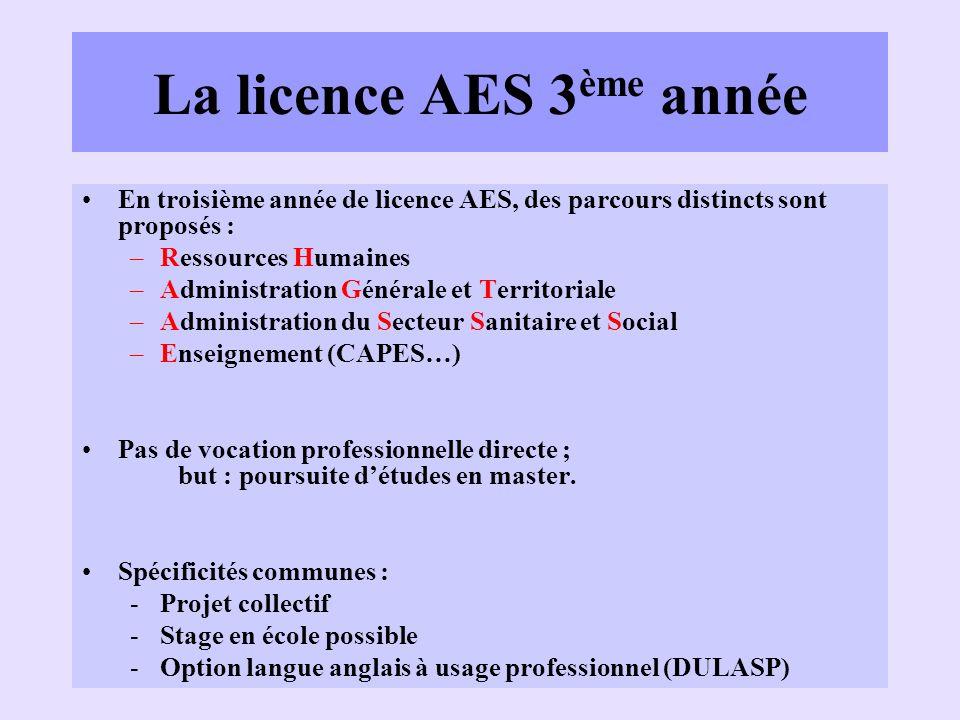 La licence AES 3ème année