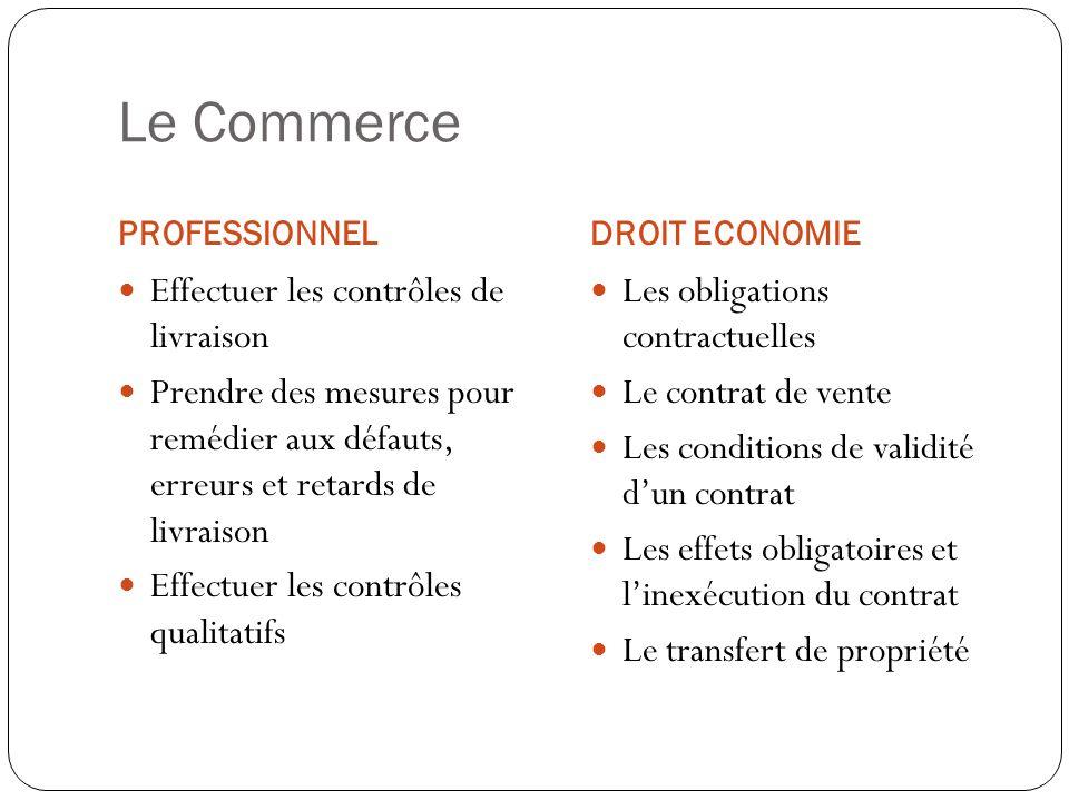 Le Commerce Effectuer les contrôles de livraison