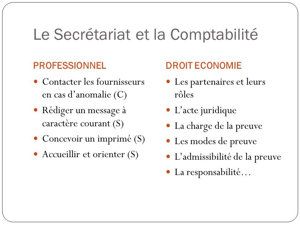 Le Secrétariat et la Comptabilité