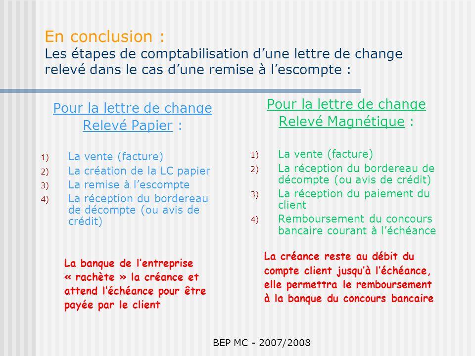 En conclusion : Les étapes de comptabilisation d'une lettre de change relevé dans le cas d'une remise à l'escompte :