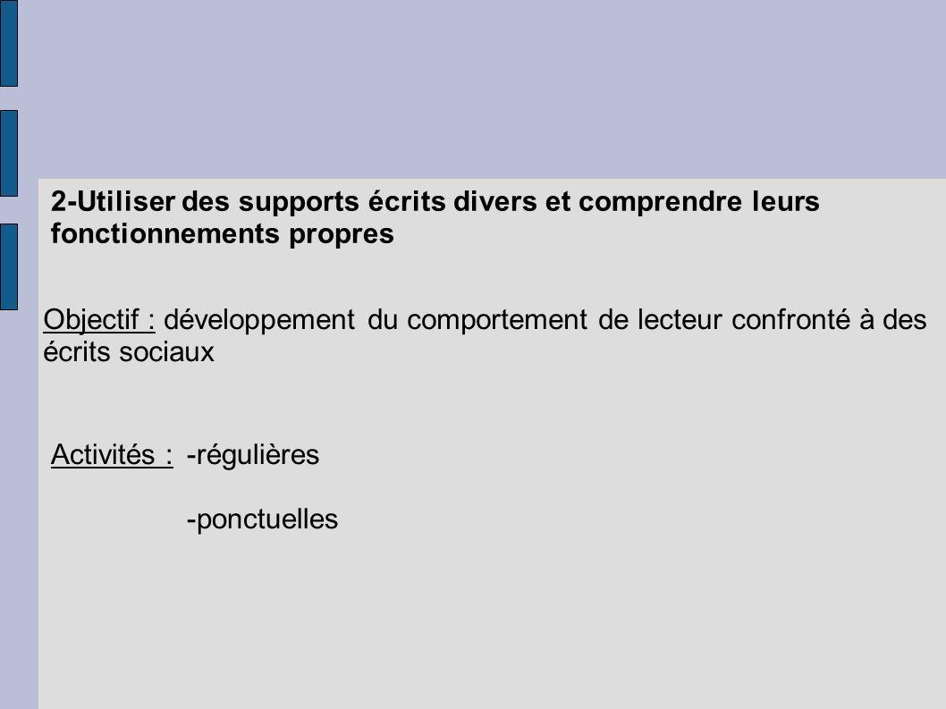 2-Utiliser des supports écrits divers et comprendre leurs fonctionnements propres