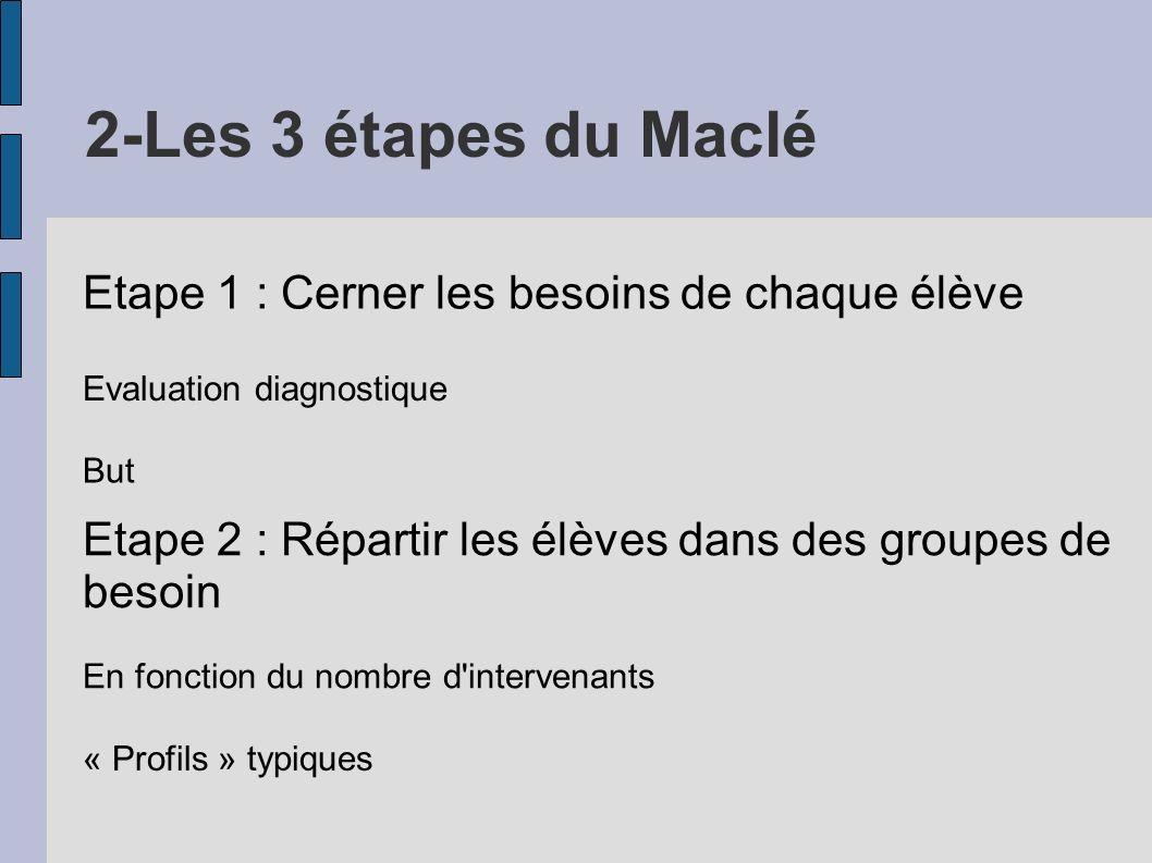 2-Les 3 étapes du Maclé Etape 1 : Cerner les besoins de chaque élève