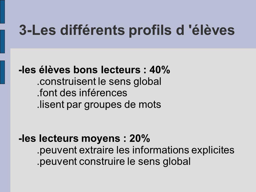 3-Les différents profils d élèves