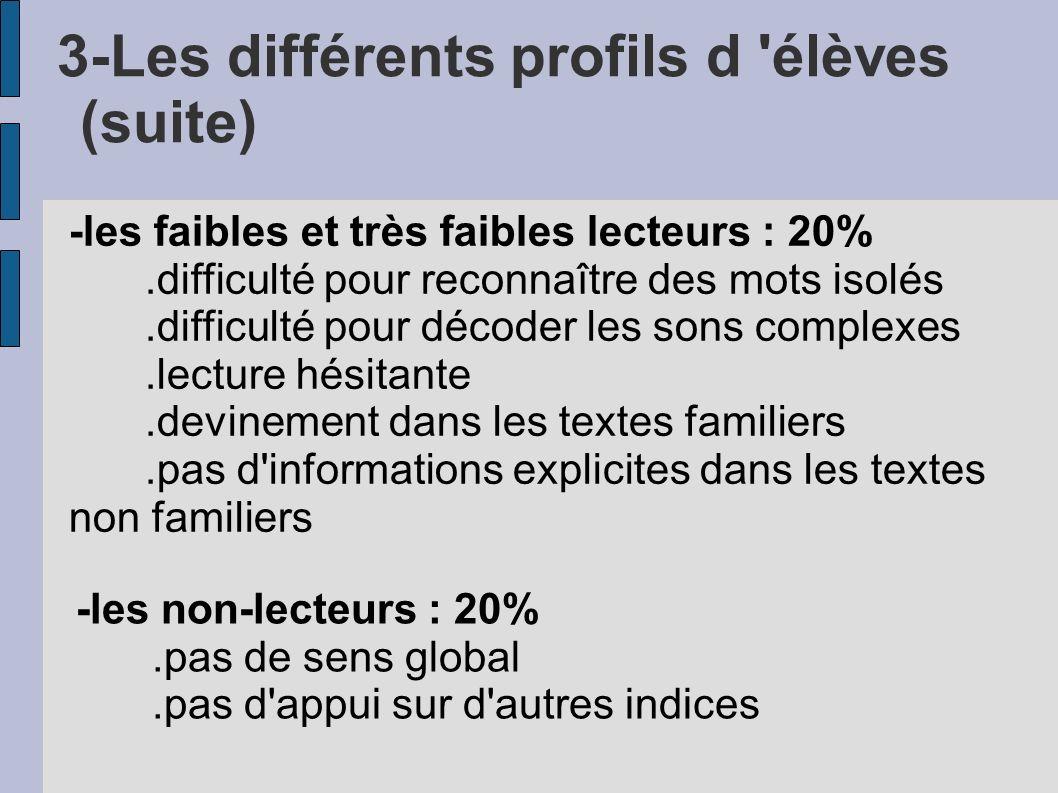 3-Les différents profils d élèves (suite)