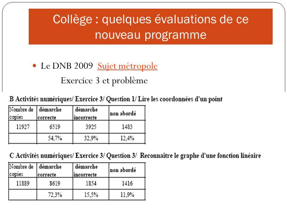 Collège : quelques évaluations de ce nouveau programme