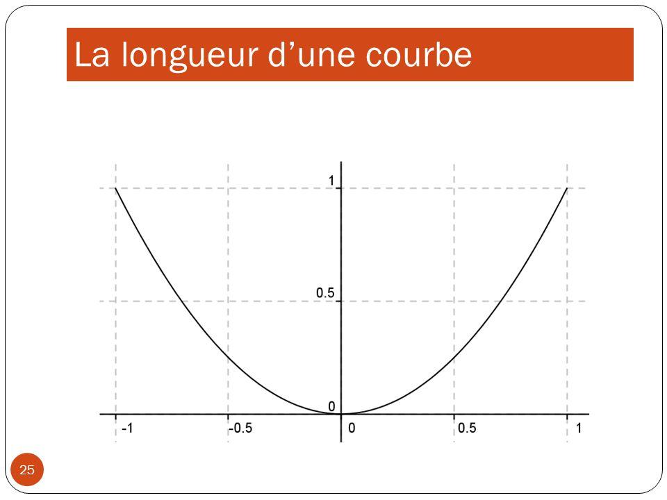 La longueur d'une courbe
